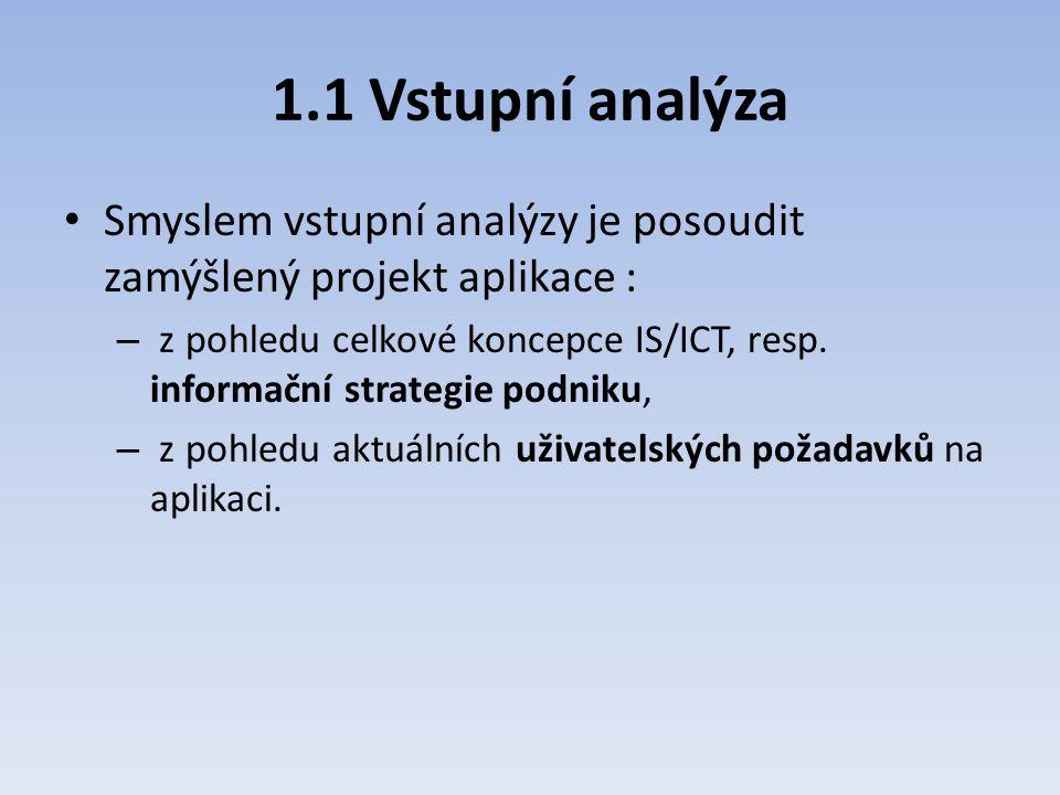 1.1 Vstupní analýza Smyslem vstupní analýzy je posoudit zamýšlený projekt aplikace :