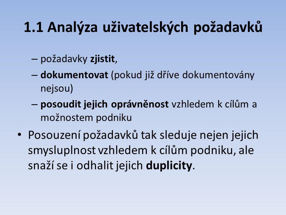 1.1 Analýza uživatelských požadavků