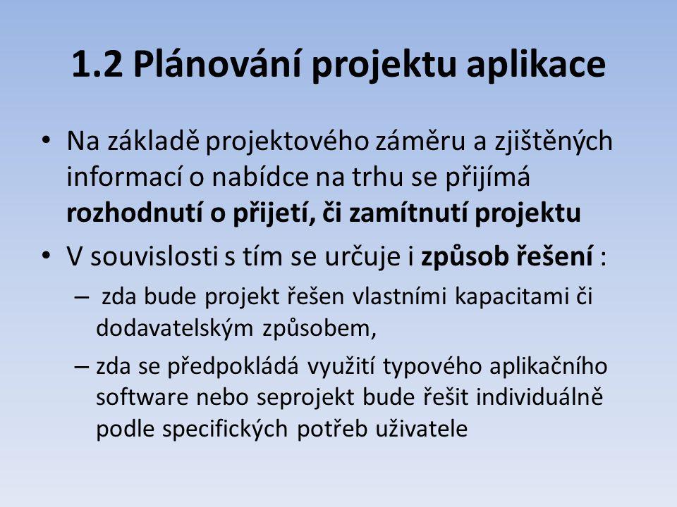 1.2 Plánování projektu aplikace