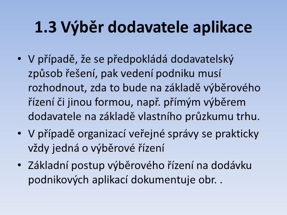 1.3 Výběr dodavatele aplikace