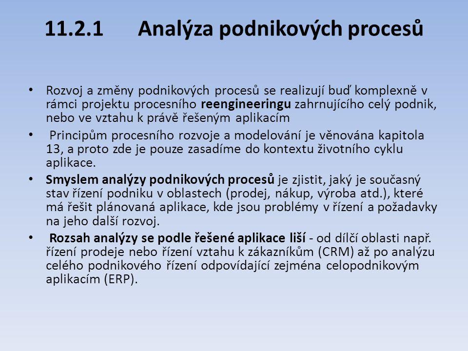 11.2.1 Analýza podnikových procesů