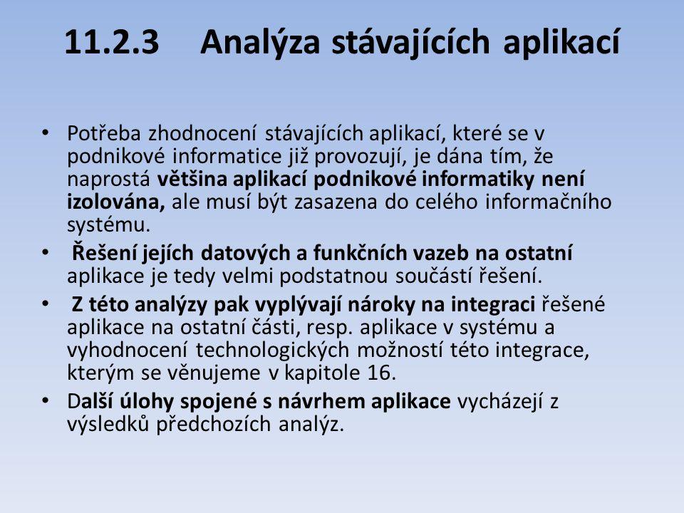 11.2.3 Analýza stávajících aplikací