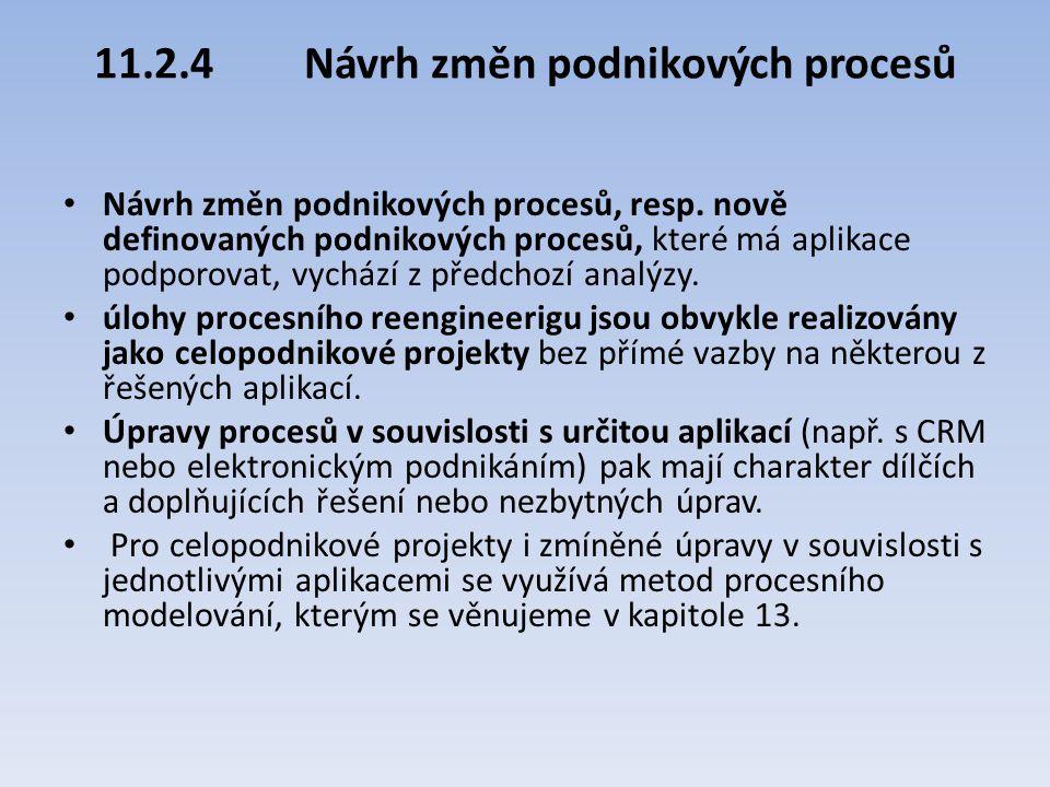 11.2.4 Návrh změn podnikových procesů