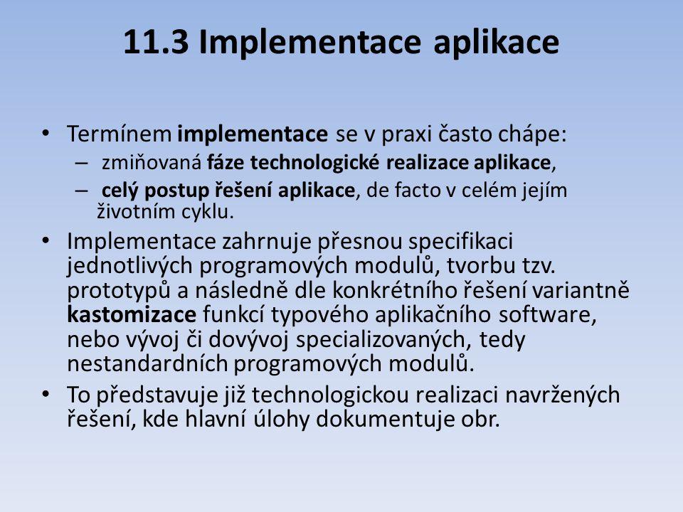 11.3 Implementace aplikace