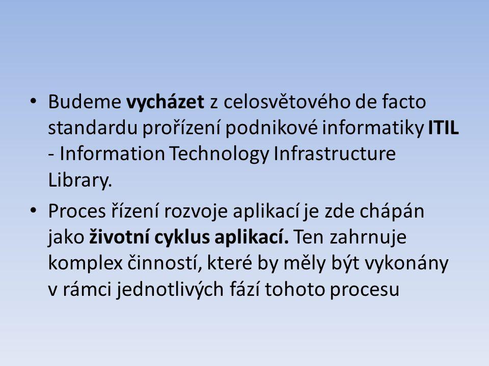 Budeme vycházet z celosvětového de facto standardu prořízení podnikové informatiky ITIL - Information Technology Infrastructure Library.