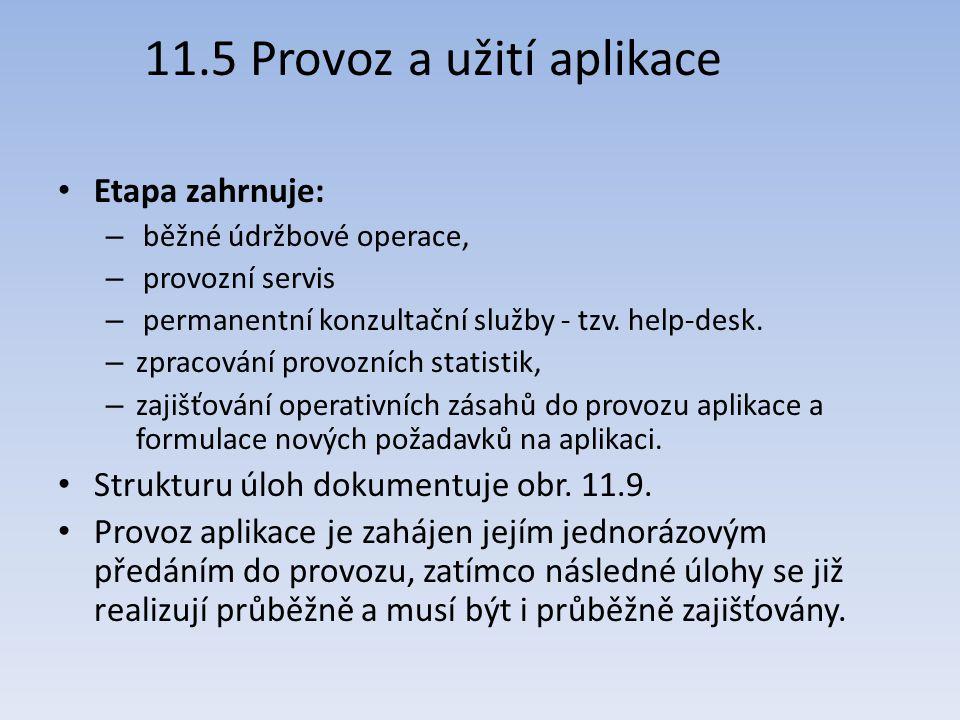 11.5 Provoz a užití aplikace