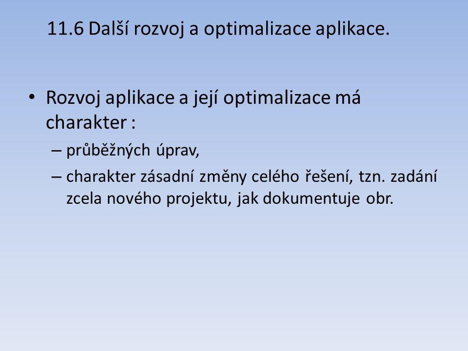 11.6 Další rozvoj a optimalizace aplikace.