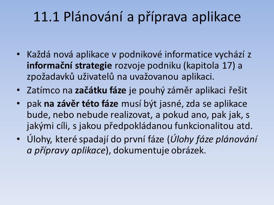 11.1 Plánování a příprava aplikace