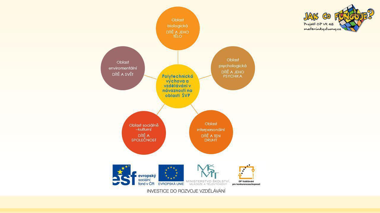 Polytechnická výchova a vzdělávání v návaznosti na oblasti ŠVP