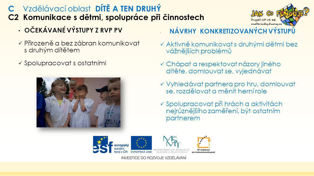 C Vzdělávací oblast DÍTĚ A TEN DRUHÝ C2 Komunikace s dětmi, spolupráce při činnostech