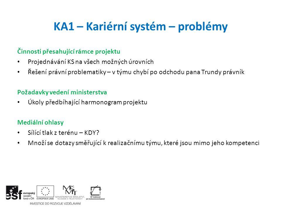 KA1 – Kariérní systém – problémy