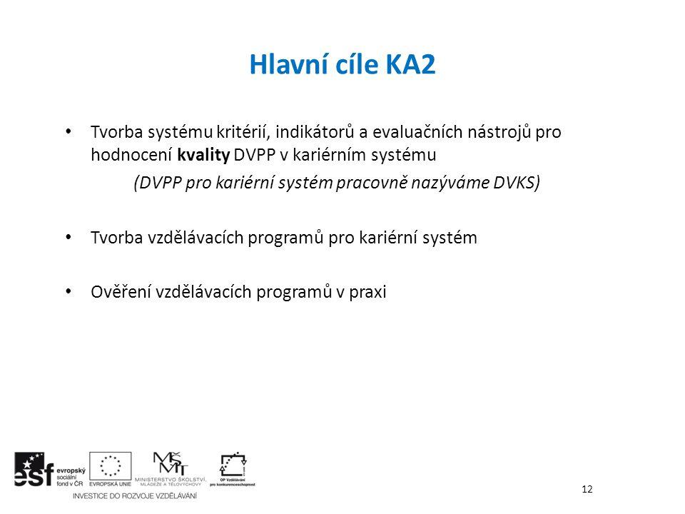 Hlavní cíle KA2 Tvorba systému kritérií, indikátorů a evaluačních nástrojů pro hodnocení kvality DVPP v kariérním systému.