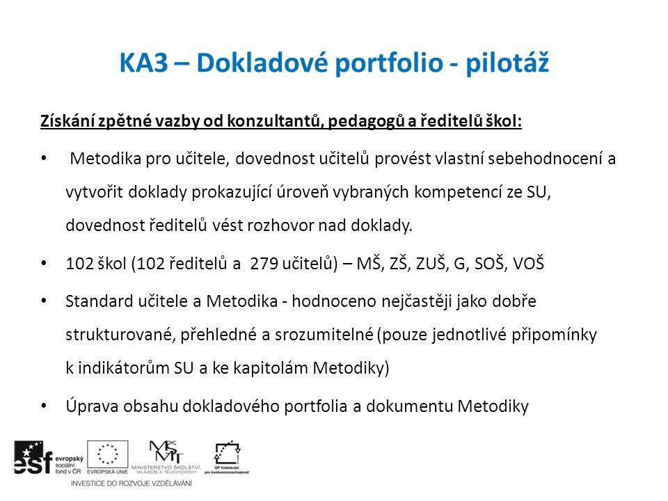 KA3 – Dokladové portfolio - pilotáž