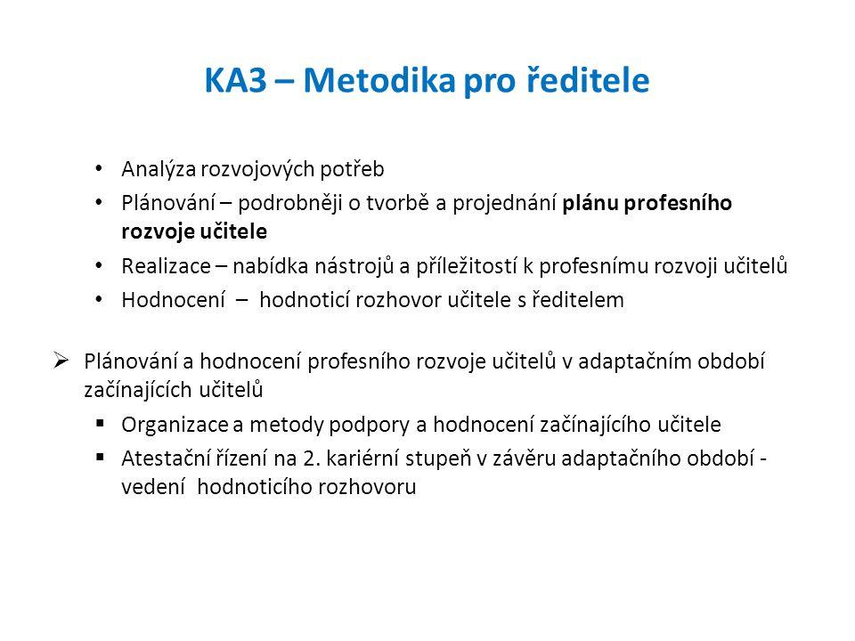 KA3 – Metodika pro ředitele