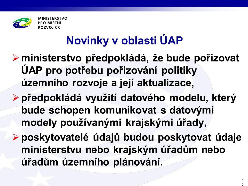 Novinky v oblasti ÚAP ministerstvo předpokládá, že bude pořizovat ÚAP pro potřebu pořizování politiky územního rozvoje a její aktualizace,