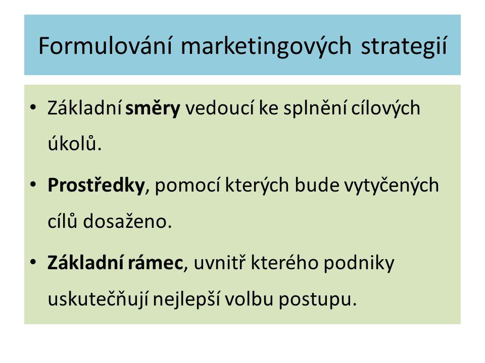 Formulování marketingových strategií