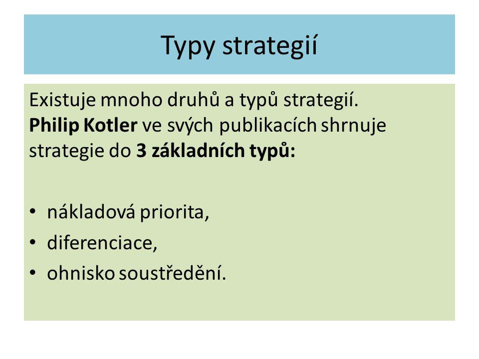 Typy strategií Existuje mnoho druhů a typů strategií. Philip Kotler ve svých publikacích shrnuje strategie do 3 základních typů: