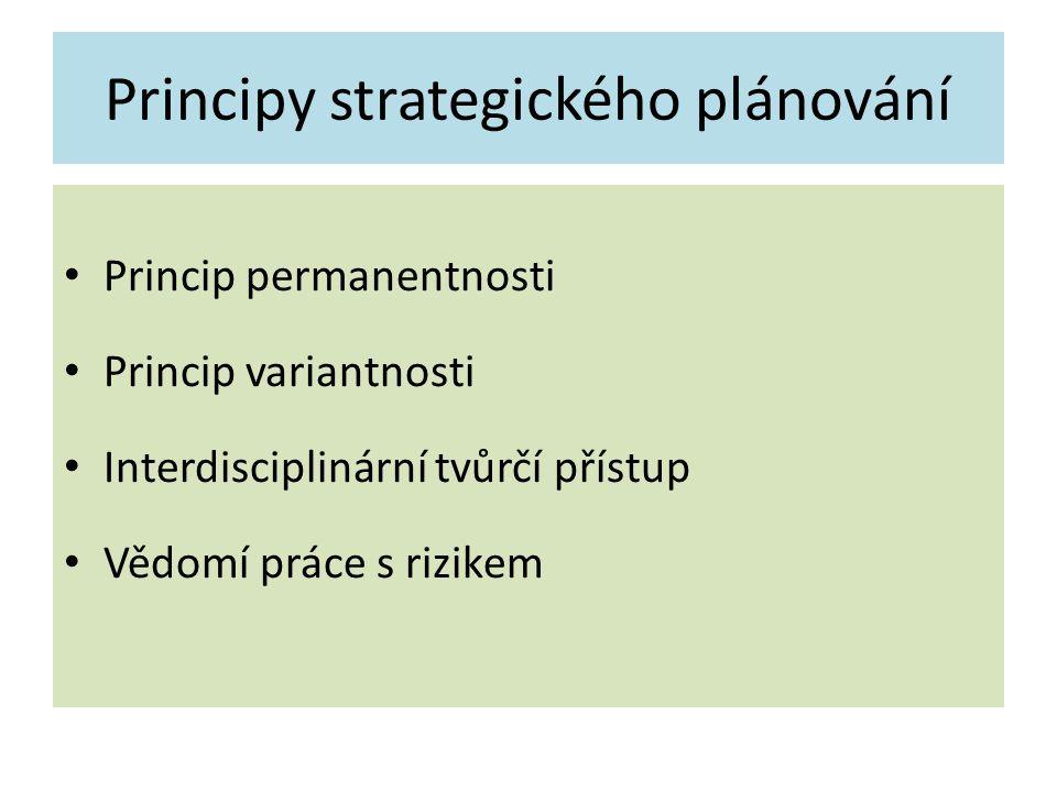 Principy strategického plánování