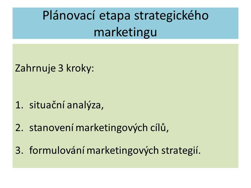 Plánovací etapa strategického marketingu