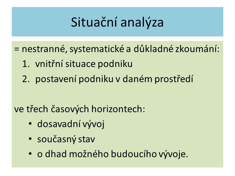 Situační analýza = nestranné, systematické a důkladné zkoumání:
