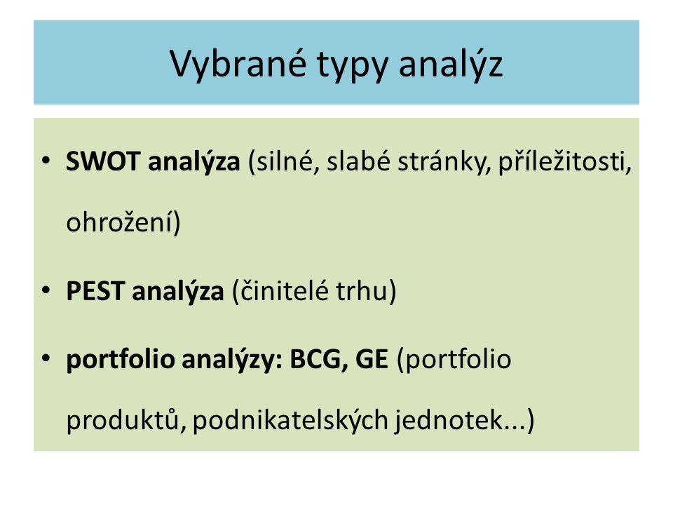 Vybrané typy analýz SWOT analýza (silné, slabé stránky, příležitosti, ohrožení) PEST analýza (činitelé trhu)