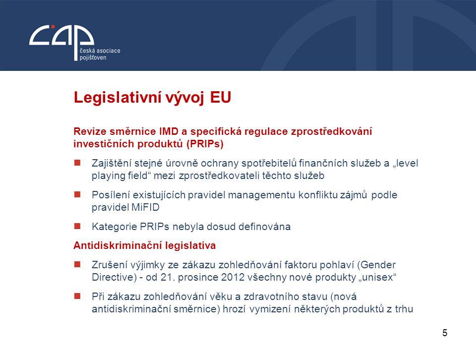 Legislativní vývoj EU VODNÍ BOHATSTVÍ ČESKÉ REPUBLIKY