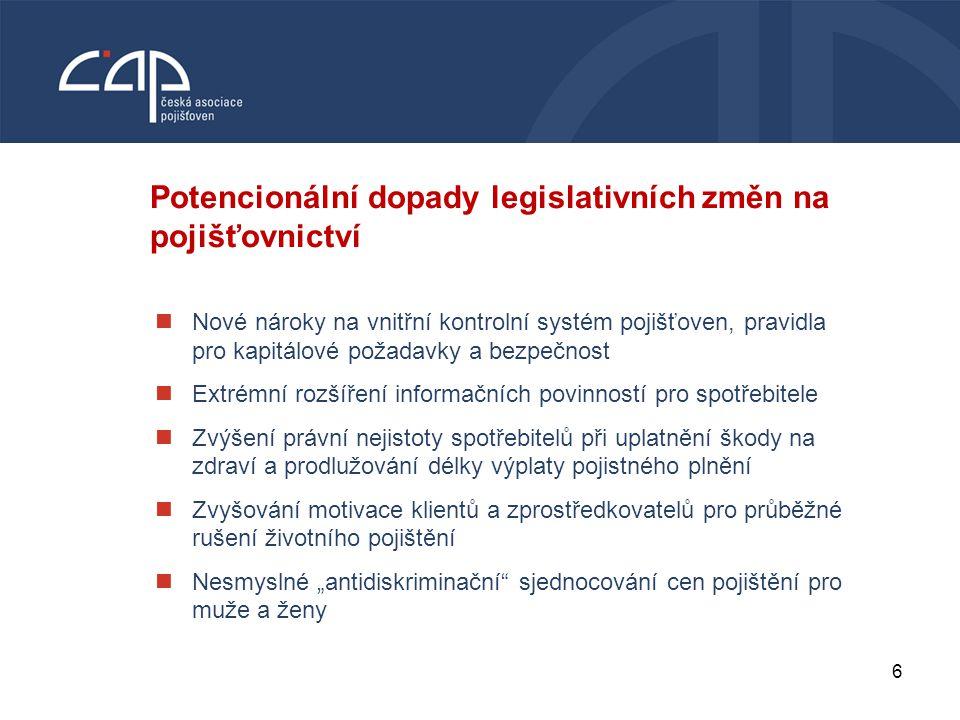 Potencionální dopady legislativních změn na pojišťovnictví