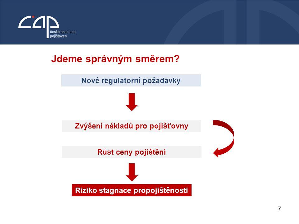 Jdeme správným směrem VODNÍ BOHATSTVÍ ČESKÉ REPUBLIKY