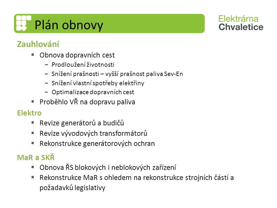 Plán obnovy Zauhlování Elektro MaR a SKŘ Obnova dopravních cest