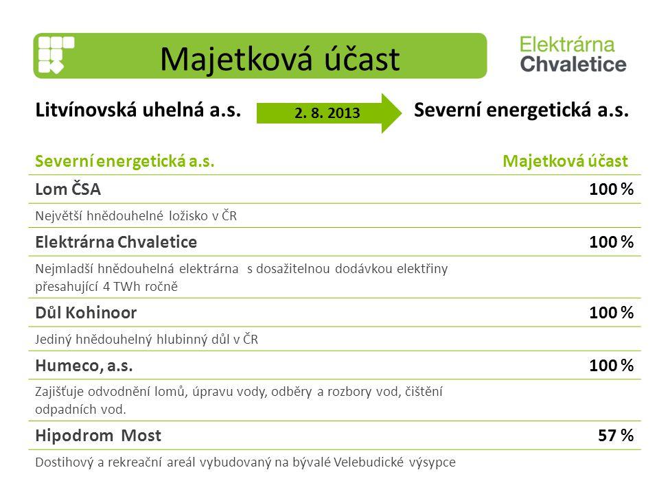 Majetková účast Litvínovská uhelná a.s. Severní energetická a.s.