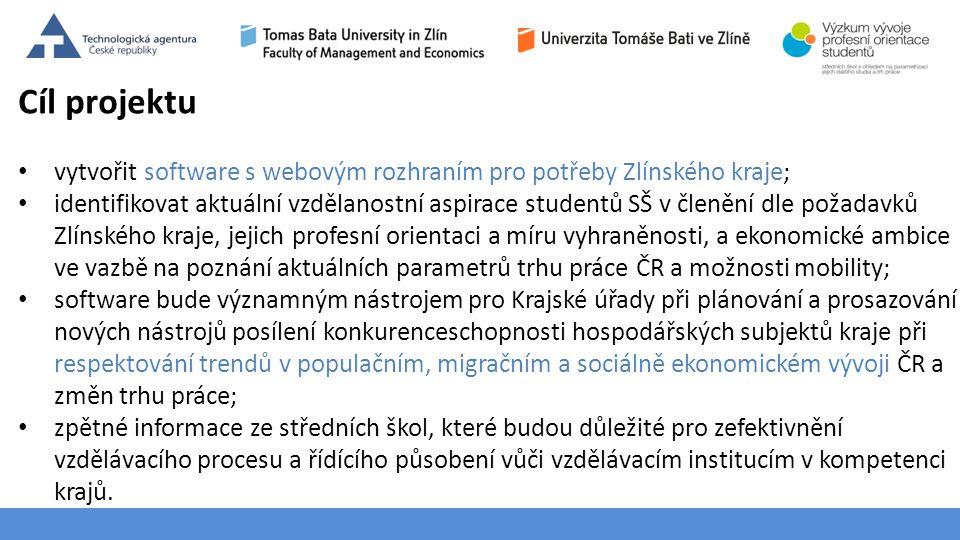 Cíl projektu vytvořit software s webovým rozhraním pro potřeby Zlínského kraje;