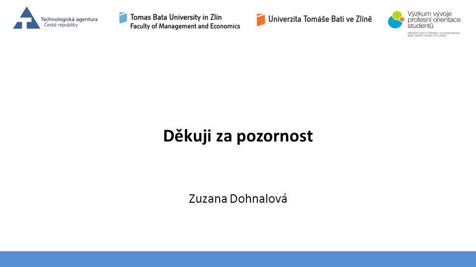 Děkuji za pozornost Zuzana Dohnalová