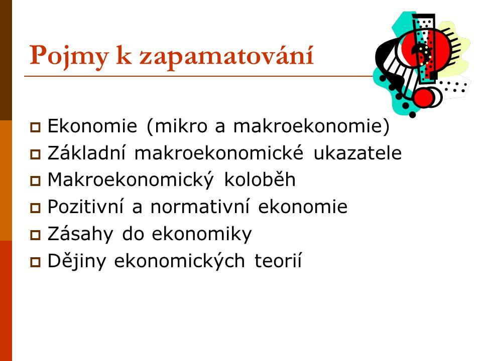 Pojmy k zapamatování Ekonomie (mikro a makroekonomie)