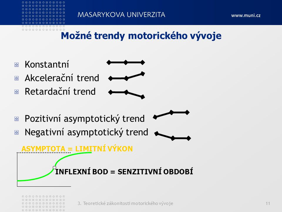Možné trendy motorického vývoje