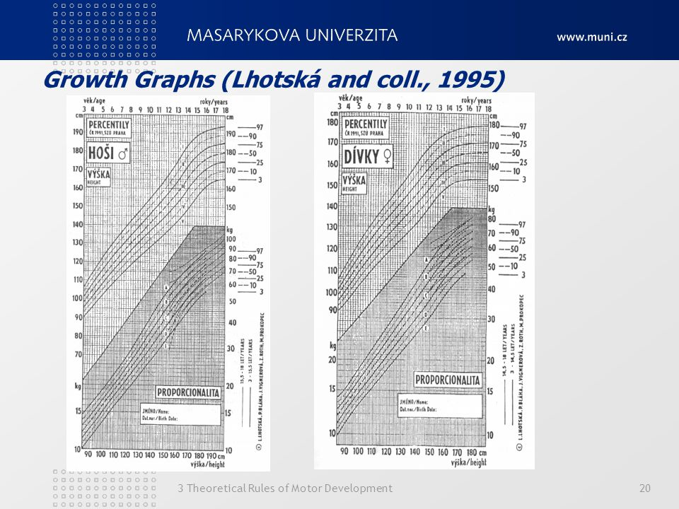 Growth Graphs (Lhotská and coll., 1995)