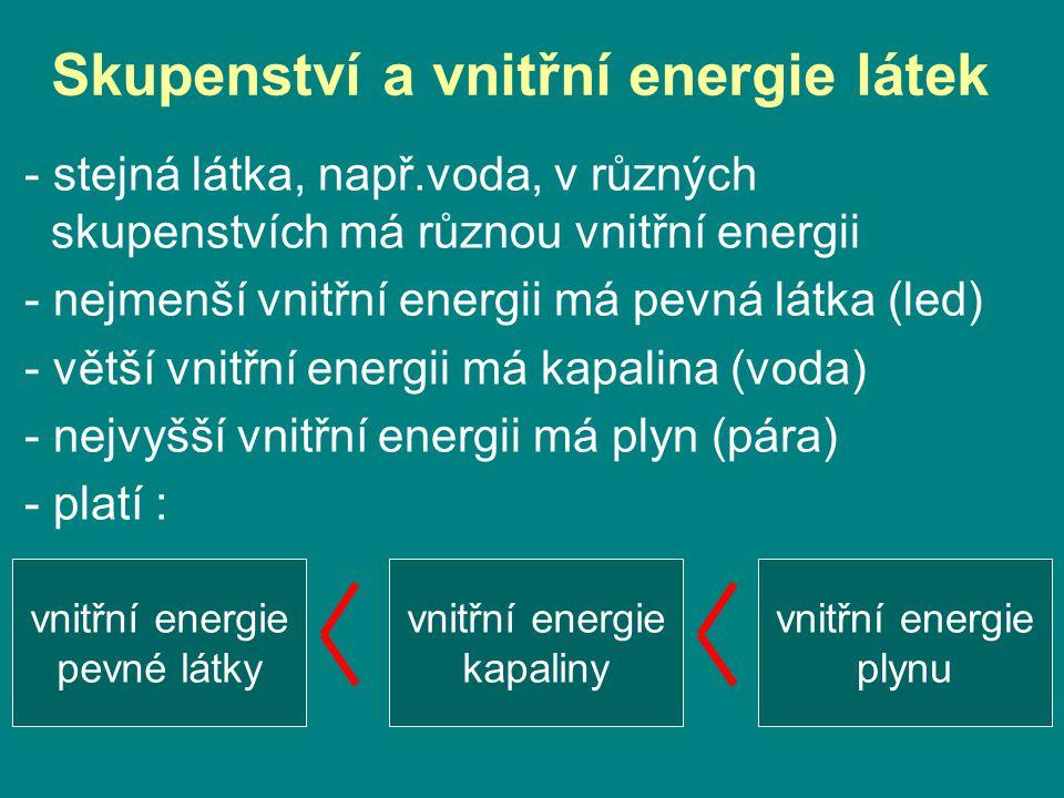 Skupenství a vnitřní energie látek