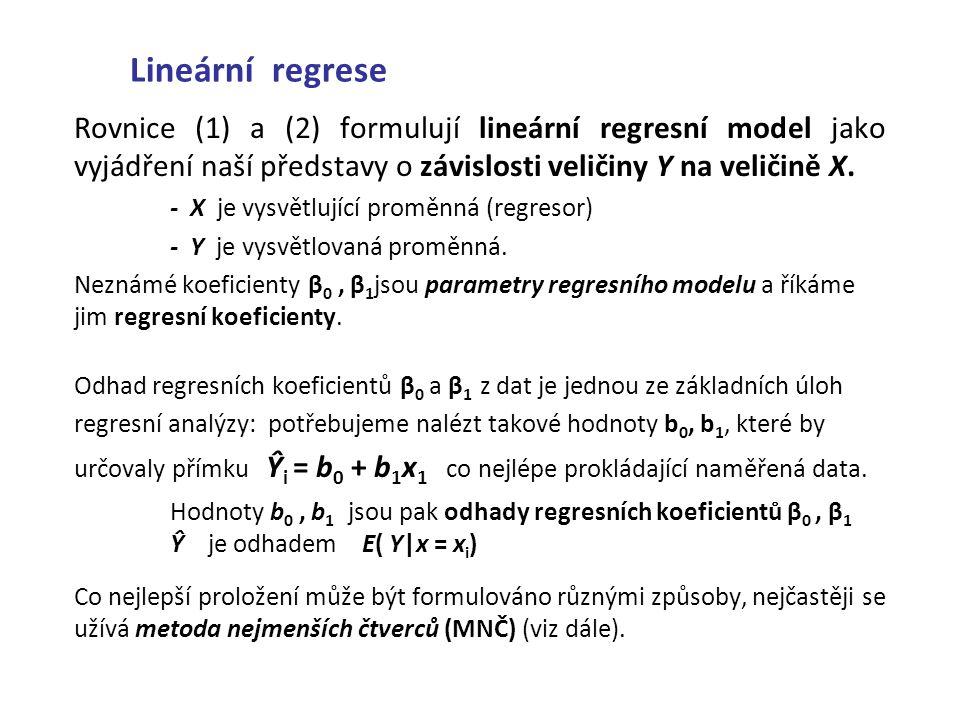 Lineární regrese Rovnice (1) a (2) formulují lineární regresní model jako vyjádření naší představy o závislosti veličiny Y na veličině X.