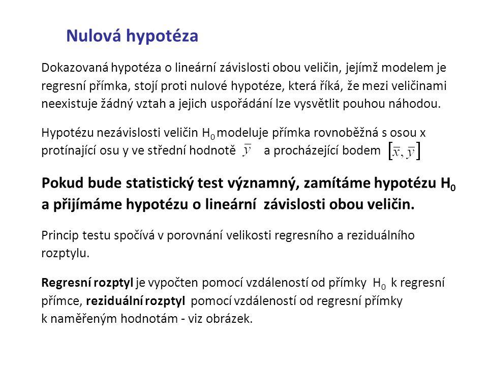 Nulová hypotéza