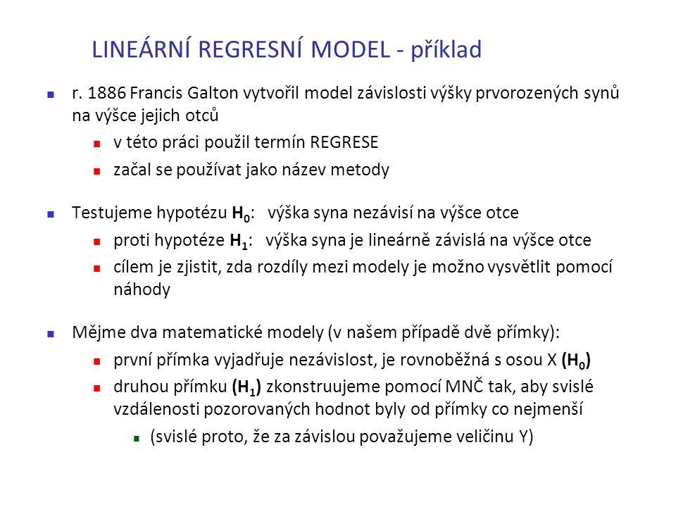 LINEÁRNÍ REGRESNÍ MODEL - příklad
