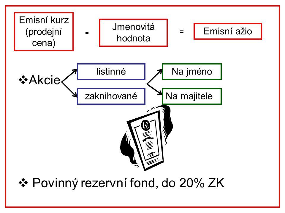 Emisní kurz (prodejní cena)