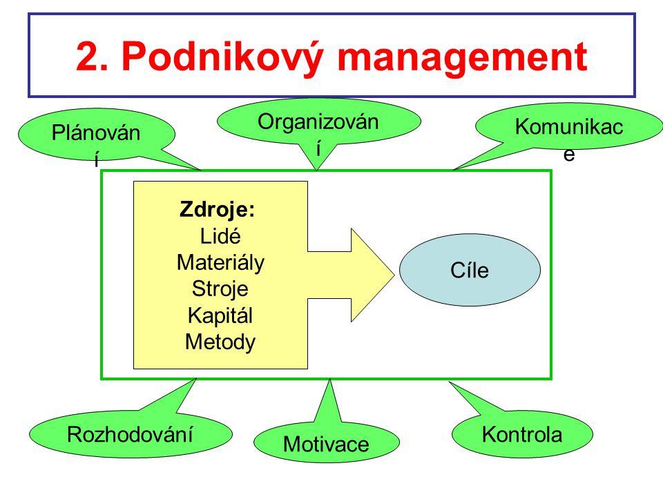 2. Podnikový management Organizování Komunikace Plánování Zdroje: Lidé
