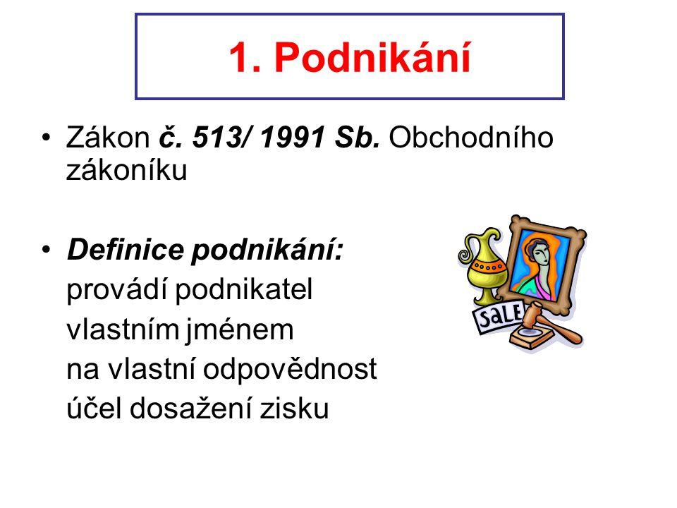 1. Podnikání Zákon č. 513/ 1991 Sb. Obchodního zákoníku