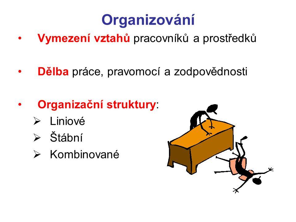Organizování Vymezení vztahů pracovníků a prostředků