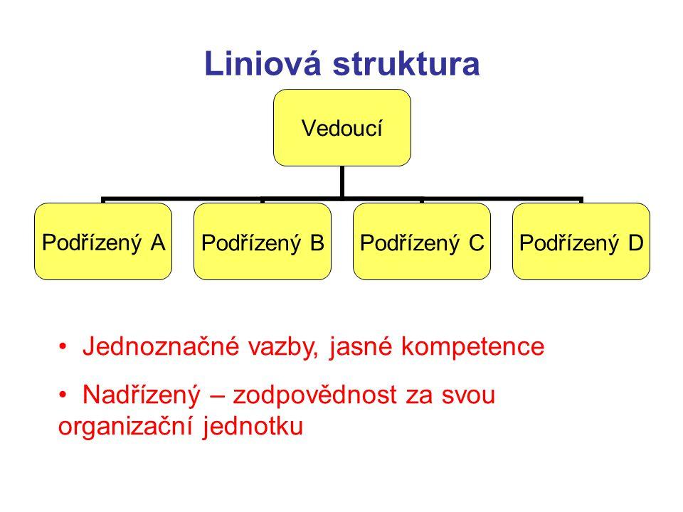 Liniová struktura Jednoznačné vazby, jasné kompetence