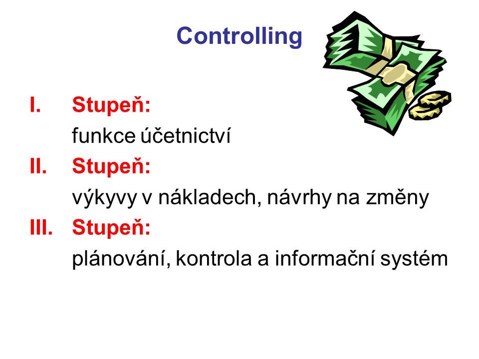 Controlling Stupeň: funkce účetnictví