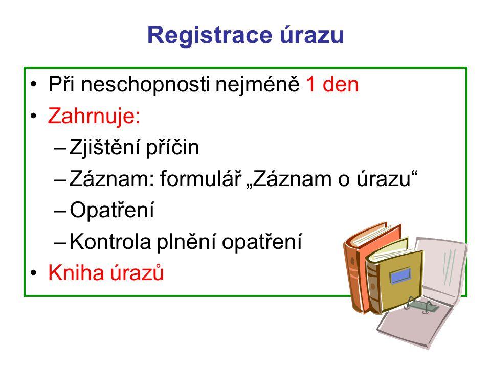 Registrace úrazu Při neschopnosti nejméně 1 den Zahrnuje: