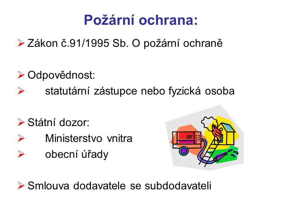 Požární ochrana: Zákon č.91/1995 Sb. O požární ochraně Odpovědnost: