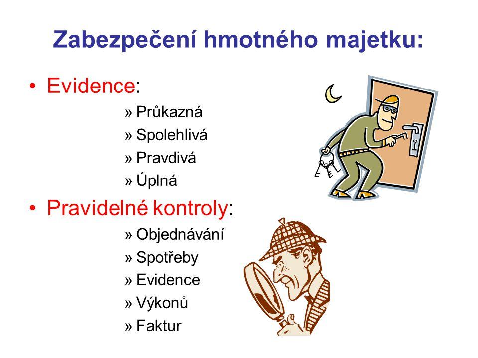 Zabezpečení hmotného majetku: