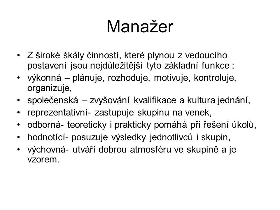Manažer Z široké škály činností, které plynou z vedoucího postavení jsou nejdůležitější tyto základní funkce :