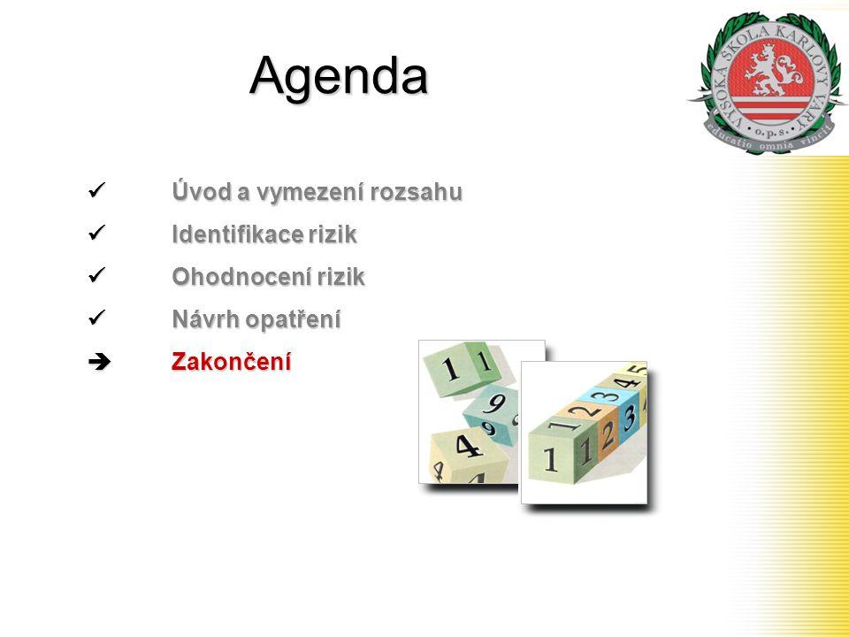 Agenda  Úvod a vymezení rozsahu  Identifikace rizik